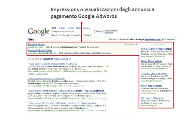 Impressions o visualizzazioni di Google Adwords
